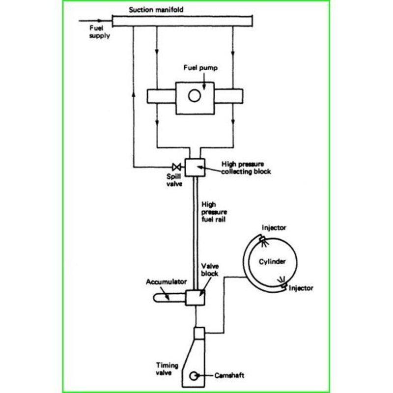 Schaltplan Gasoil 14 Hdi