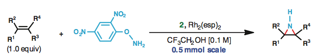 Direct Stereospecific Synthesis of Unprotected N-H and N-Me Aziridines from Olefins