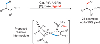 Ligand-enabled cross-coupling of C(sp3)–H bonds with arylboron reagents via Pd(II)/Pd(0) catalysis