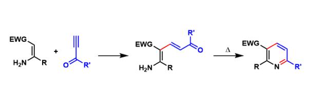 Bohlmann-Rahtz Pyridine Synthesis