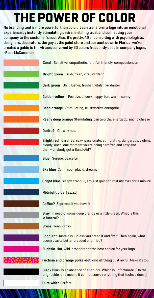 All Mood Ring Color Chart