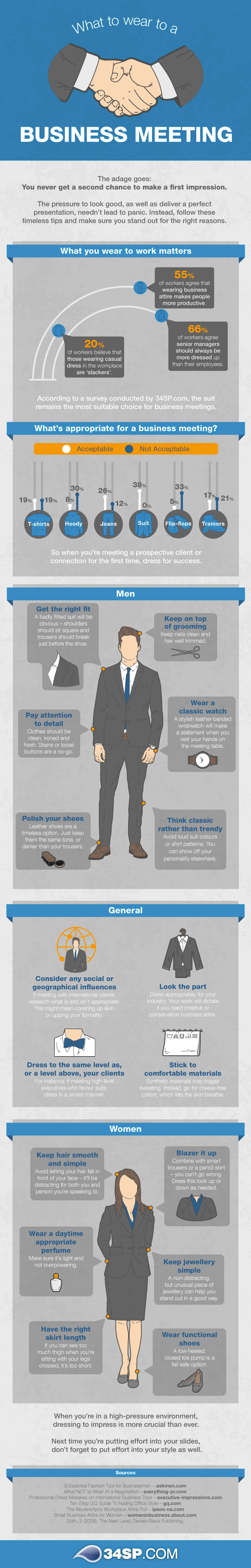 How To Dress For A Business Meeting Yes Seriously Infographic