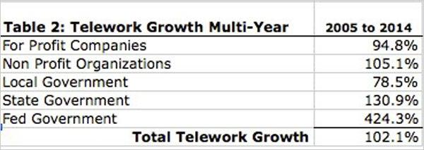 Global Marketplace Analytics