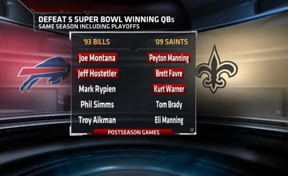 Saints Beat 5 Super Bowl QBs
