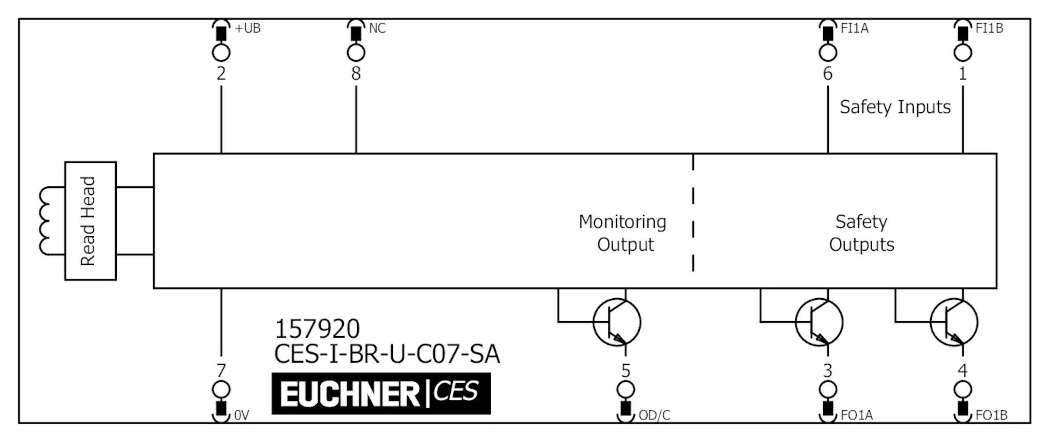 Ces I Br U C07 Sa Non Contact Safety Switches Ces I
