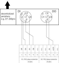 m12 wiring diagram wiring diagram dat m12 to db9 wiring diagram [ 1817 x 2048 Pixel ]