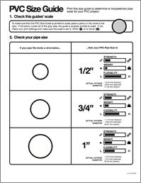 PVC 101 - About PVC Sizes   PVC Fitting Dimensions   PVC ...