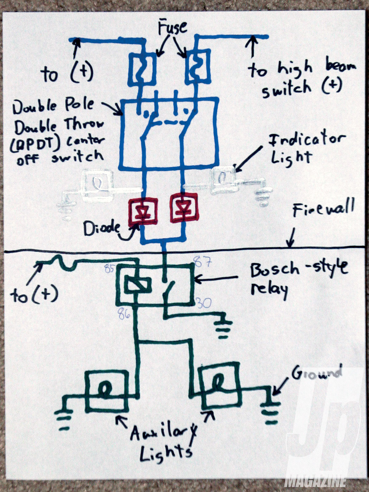 medium resolution of i figured out the wiring diagram for the eagle eye wiring harness154 1011 november 2010 randys