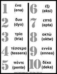 Greek Numbers Chart