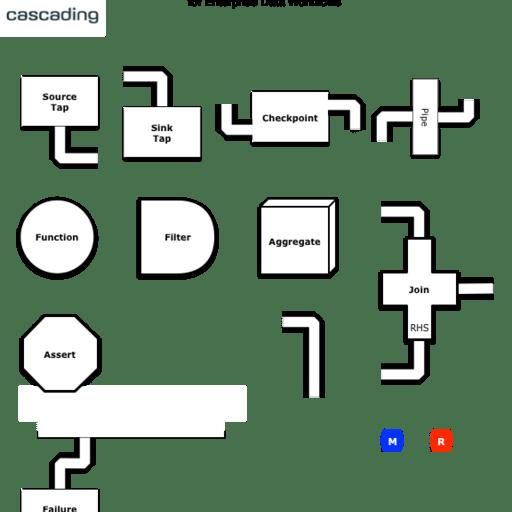 process flow diagram visio 2013
