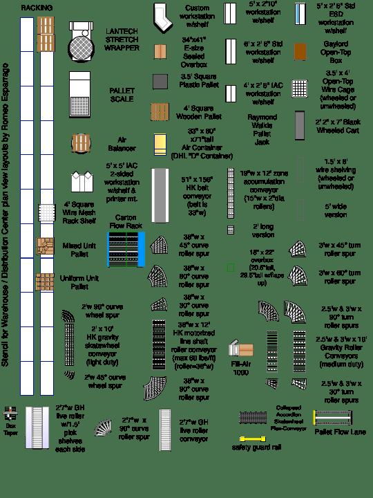 network diagram excel 12 volt hydraulic pump wiring warehouse / distribution center floor plan layouts   graffletopia