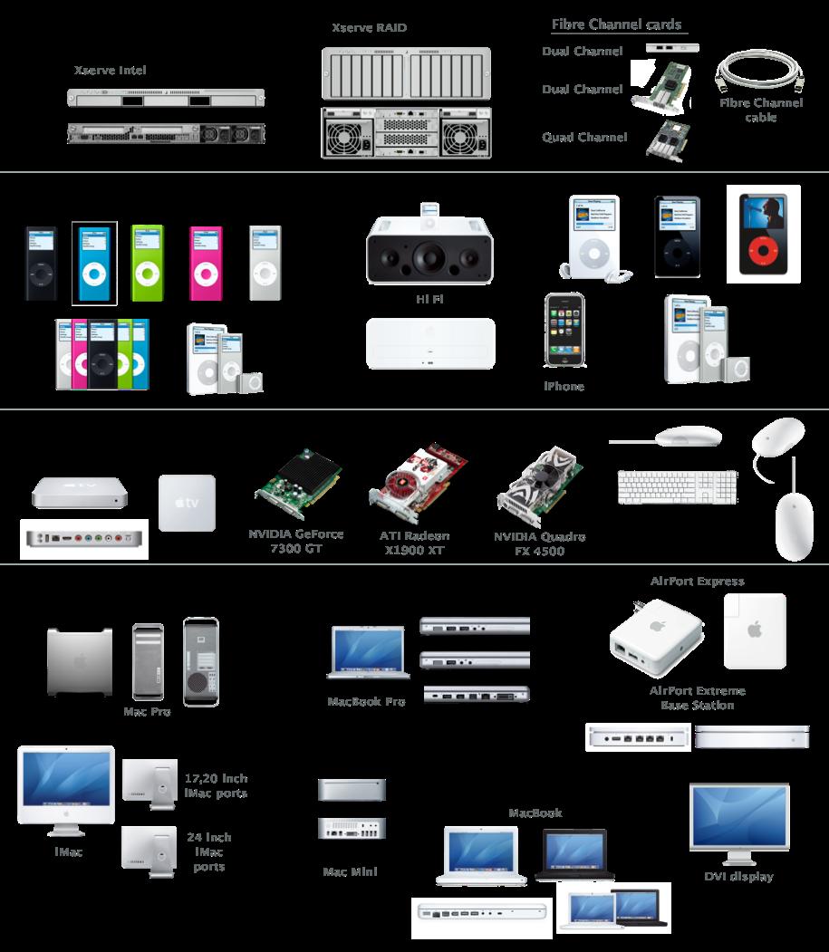 Nexus Smart Switch Wiring Apple Elements Graffletopia