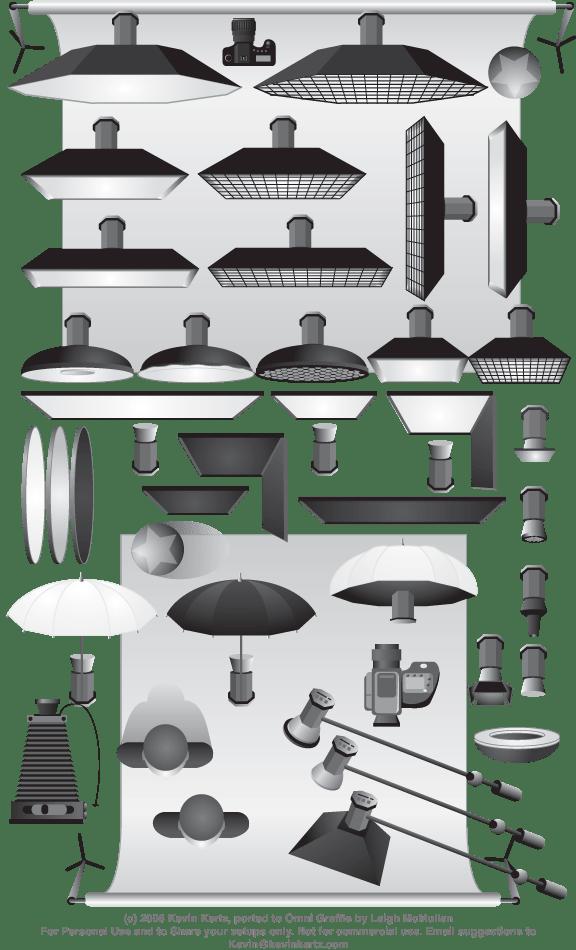 Lighting Diagrams for Photography  Strobist | Graffletopia