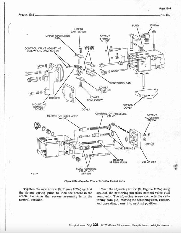 PDF John Deere 3 Cylinder Diesel Engine