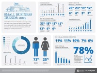 2019 Small Business Trends & Statistics | Guidant Financial