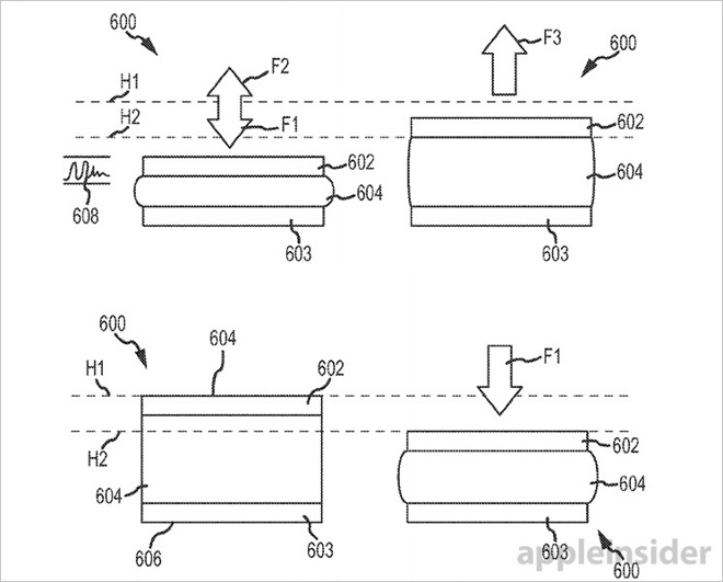 Is Apple making a switchless Force Touch keyboard