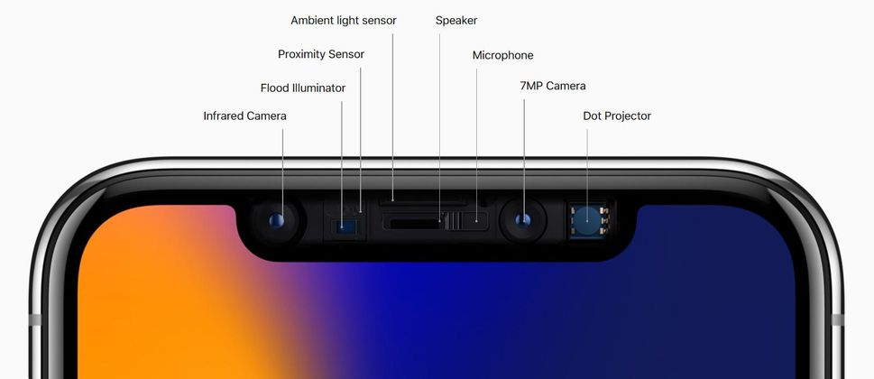 The different components of the TrueDepth camera.