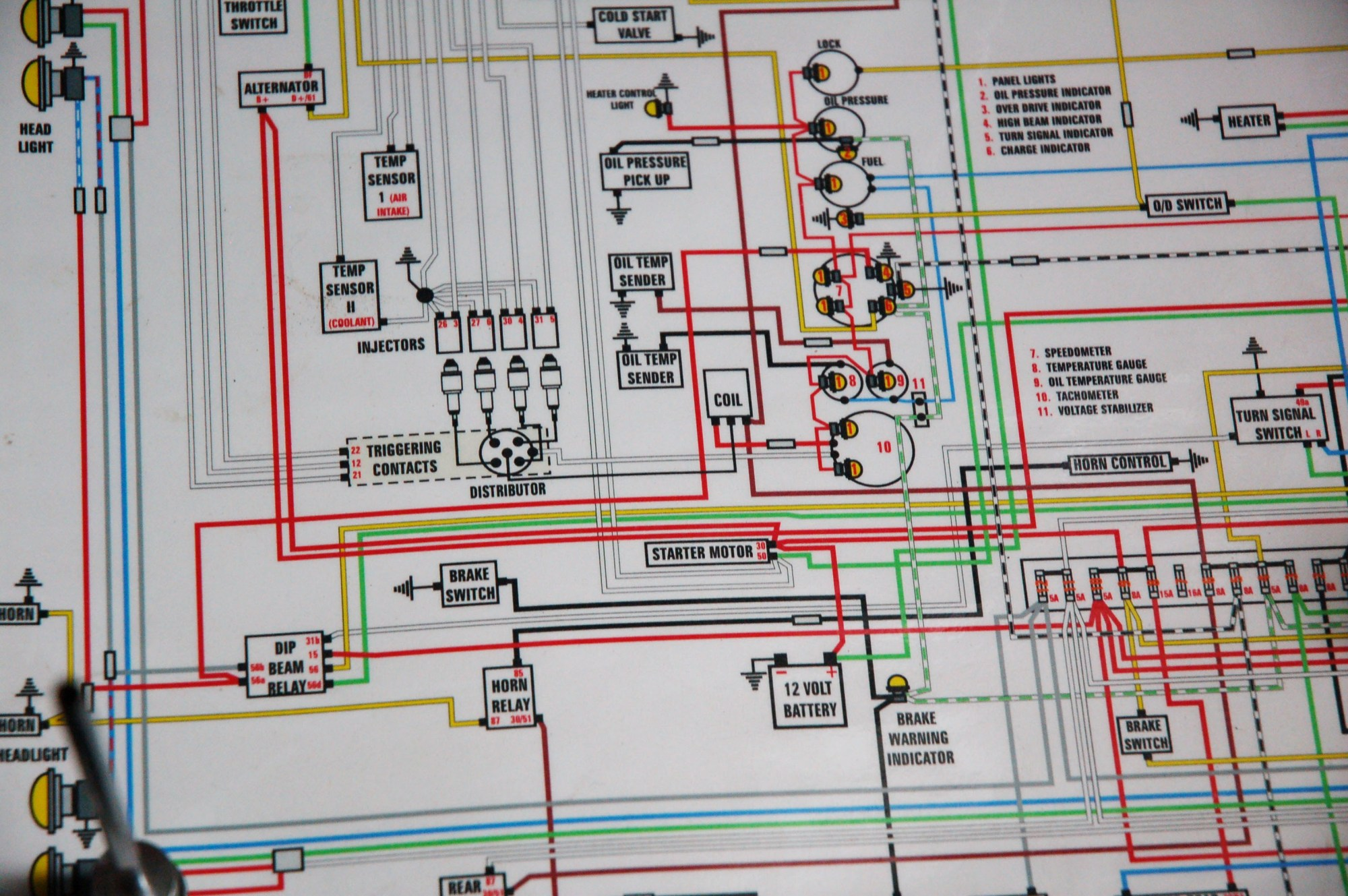 hight resolution of in our garage installing a new wiring harness hemmings dailycolor wiring diagram from colorwiringdiagrams com