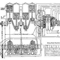 1924 Ford Model T Wiring Diagram Sea Lion Anatomy Engine Auto Electrical
