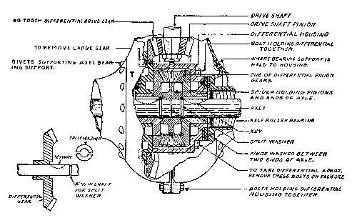 1923 ford model t wiring diagram functional microscopic anatomy of the kidney and bladder engine - bing images