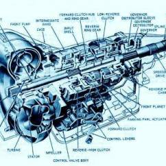 Ford 302 Engine Parts Diagram Wired Network C-6 Transmissions - A Heavy-duty Three-speed Aut Hemmings Motor News