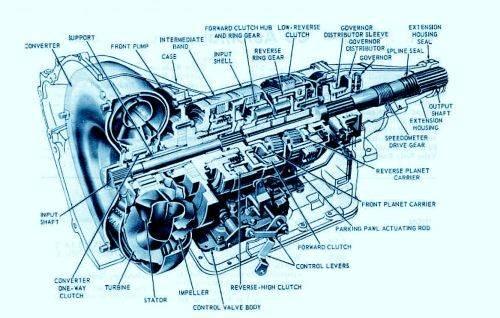 Ford C6 Transmissions  A heavyduty threespeed aut