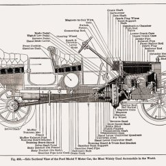 1924 Ford Model T Wiring Diagram Subaru Forester 1908 1927 Hemmings Motor News Image 7 Of 14 This Side Profile Sectional Illustrates The Relative Simplicity