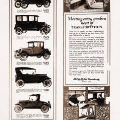 1925 Model T Ford Wiring Diagram Toyota Corolla Diagrams Electricity Site Tudor Library