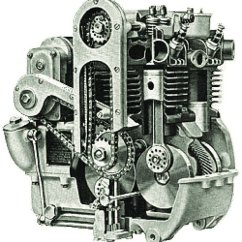 Overhead Diagram Of Car Weathertron Thermostat Wiring 1932 Ariel Square Four - A Unique Four-cylinder Engin Hemmings Motor News