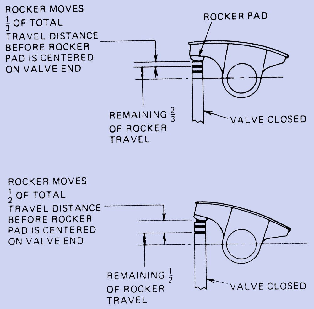 ford 4 0 ohv engine block diagram [ 1000 x 986 Pixel ]