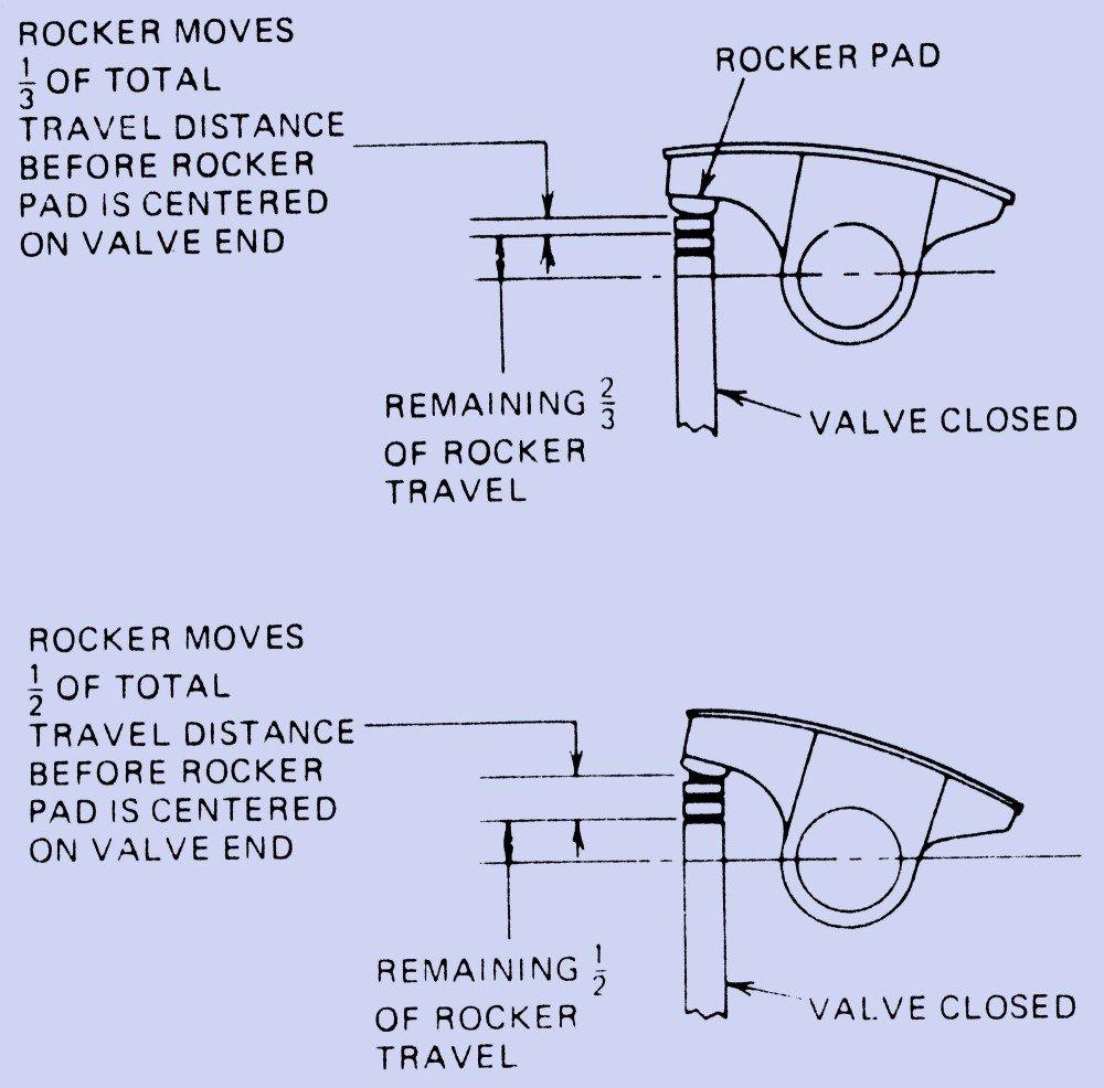 medium resolution of ford 4 0 ohv engine block diagram