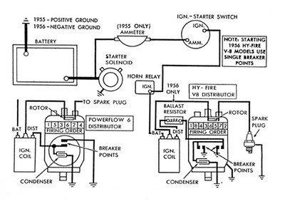 simple race car wiring diagram for craftsman garage door opener sears parts get to the point - breaker ignition hemmings motor news