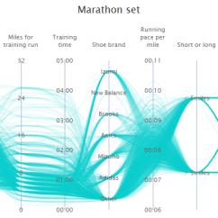 Plot Diagram Fill In 2000 Jetta 2 0 Engine Highcharts Demos |