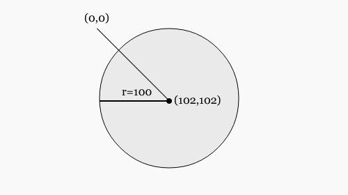 Circle via https://hongkiat.github.io/scalable-vector-graphic/