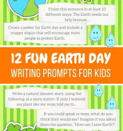 12 Earth Day Writing Prompts for Kids   Imagine Forest [ 1102 x 735 Pixel ]
