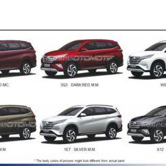 Foto Grand New Avanza 2018 All Camry Commercial Generasi Terbaru Toyota Rush Pakai Mesin - Kompas.com