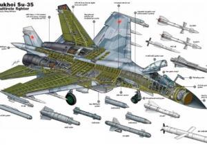 Seperti Inilah Kecanggihan Jet Tempur Sukhoi TNI yang akan Datang