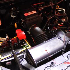 Keluhan Grand New Veloz Harga 1.5 A/t Avanza Generasi Terbaru Toyota Yang Nyaris Jadi Pasokan Udara Tidak Akan Terganggu Oleh Air Menggenang Walaupun Mobil Terendam Hingga Atas Grill Pun Menjadi Masalah