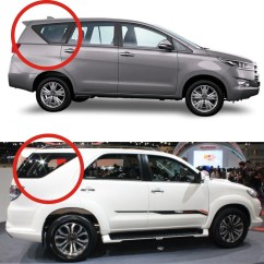 Bodykit All New Kijang Innova Interior Grand Avanza Veloz 1.5 Body Autos Post