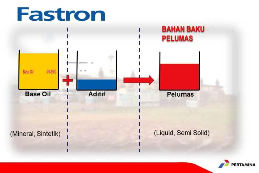Base Oil (dok. pribadi)