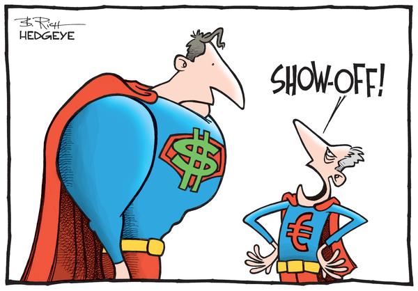 https://images.hedgeye.com/media_assets/0065/1433/currency_cartoon_04.13.2015_normal.png