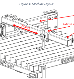 please see the image below for a diagram of the axes configuration on the machine  [ 1445 x 745 Pixel ]