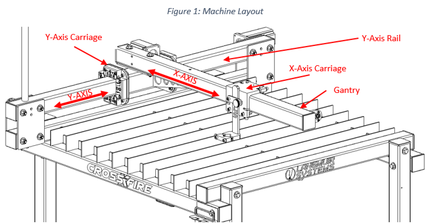 hight resolution of please see the image below for a diagram of the axes configuration on the machine