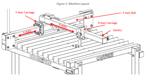 small resolution of please see the image below for a diagram of the axes configuration on the machine