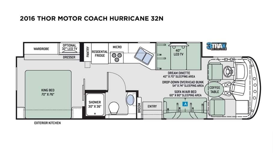 2016 Thor Motor Coach Hurricane 32N For Sale In Tucson, AZ