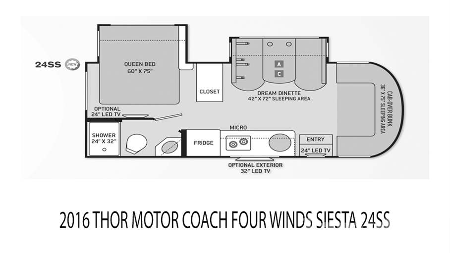 2016 Thor Motor Coach Four Winds Siesta Sprinter 24SS For