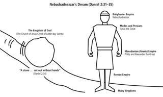 Lesson 146: Daniel 1–2