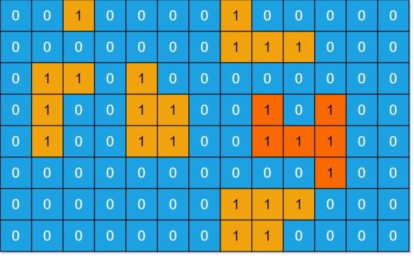 maxarea1 grid