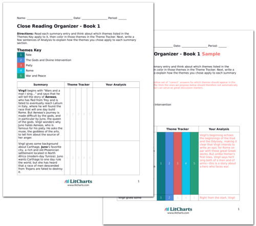 small resolution of the aeneid summary from litcharts the creators of sparknotes rh litcharts com plot diagram graphic organizer plot diagram worksheet