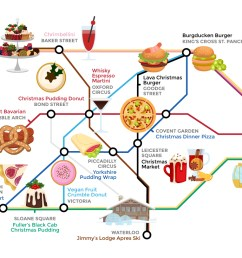 food tube diagram wiring diagram detailed radio vacuum tube diagram alternative tube map quirky christmas food [ 1400 x 813 Pixel ]